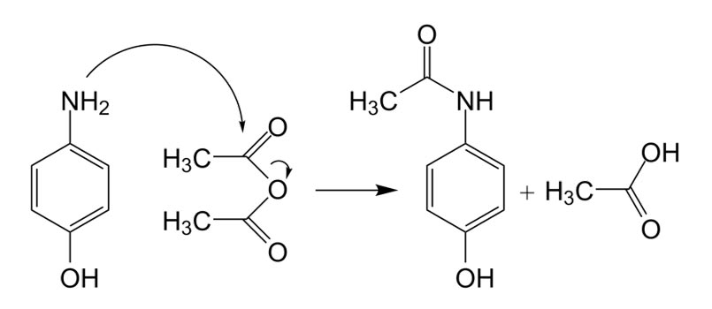 synthesis of acetaminophen lab The acetaminophen sample should be labeled with your name, the mass of the acetaminophen microsoft word - synthesis of aspirin and acetaminophendoc.